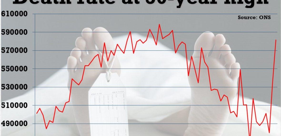 آمار مرگ و میر
