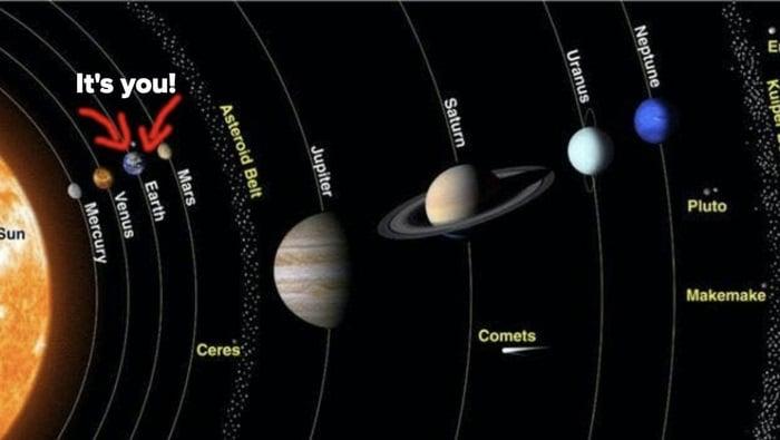جایگاه شما در بین همسایگان منظومه شمسیتان