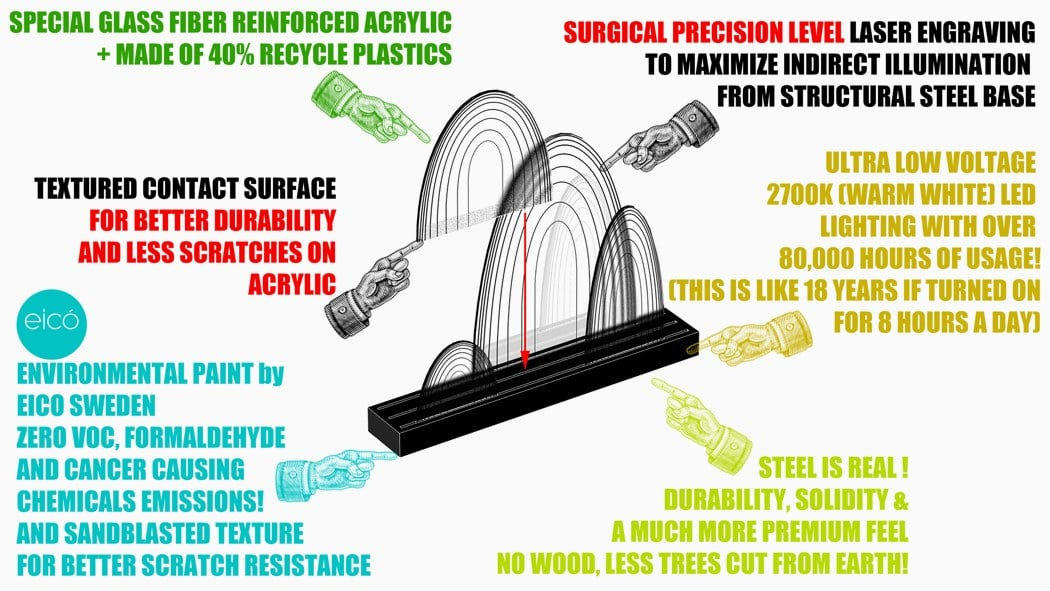 مواد پایدار برای تصفیه هوا با فوتون