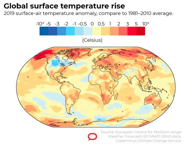 گرمترین روزهای تاریخ